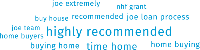 Joe Tafolla Review Word Cloud