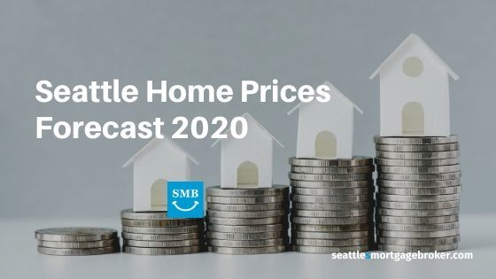Seattle Home Prices Forecast